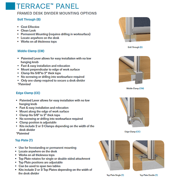 Terrace Panel Hardware Mounting Options - Terrace Above Desk