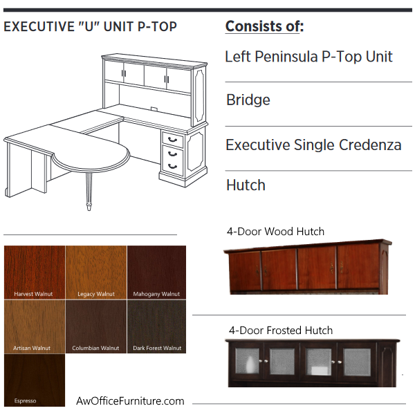 Indiana Executive P Top U-Shaped Desk with Door Hutch - 3D Drawing with Hutch Options and Bill of Material