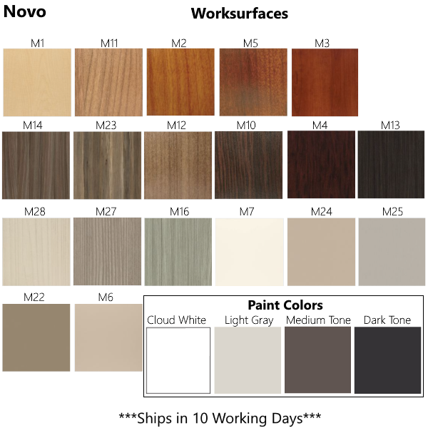 Novo Materials Surface Finishes