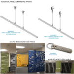 Ceiling and Wall Mount Hardware - Acoustical Wall and ceiling sound masking solutions